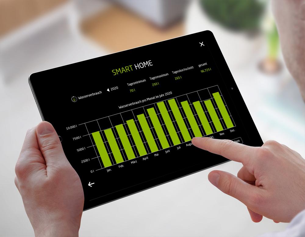 EED smartapart
